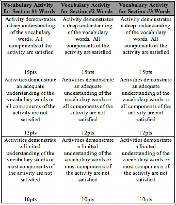 literary definiton for antithesis Ap literary terms, taken from barron's 2008 edition of their ap english lit and comp study book some definitions may be modified to allow them to function better.